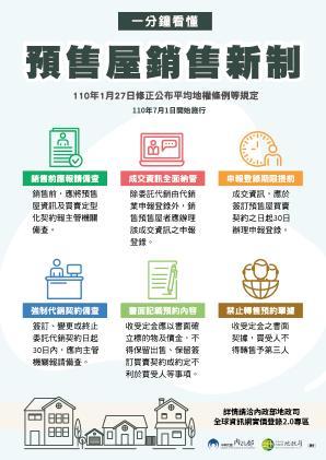 預售屋銷售新制及新舊制差異圖卡(二)